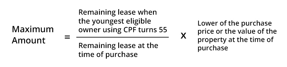 Part 02: Restriction on CPF OA Usage for Property Purchase in Singapore - Ontrack.sg